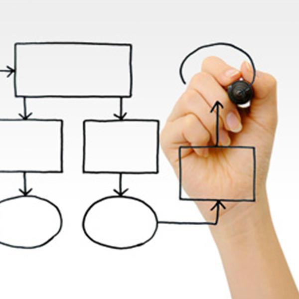 経営改革業務プロセス改善 QPR ProcessDesigner
